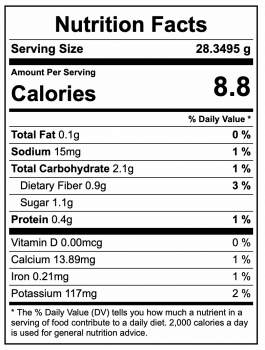 Fennel Nutrition