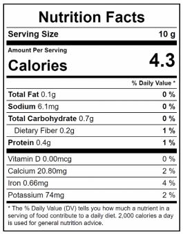 Dill nutrition