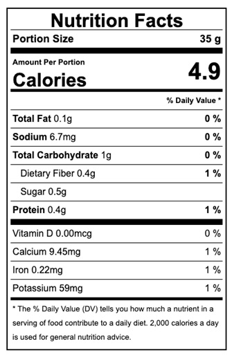 Nutrition Facts Lettuce